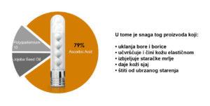 c-vitamin-4-djelovanje